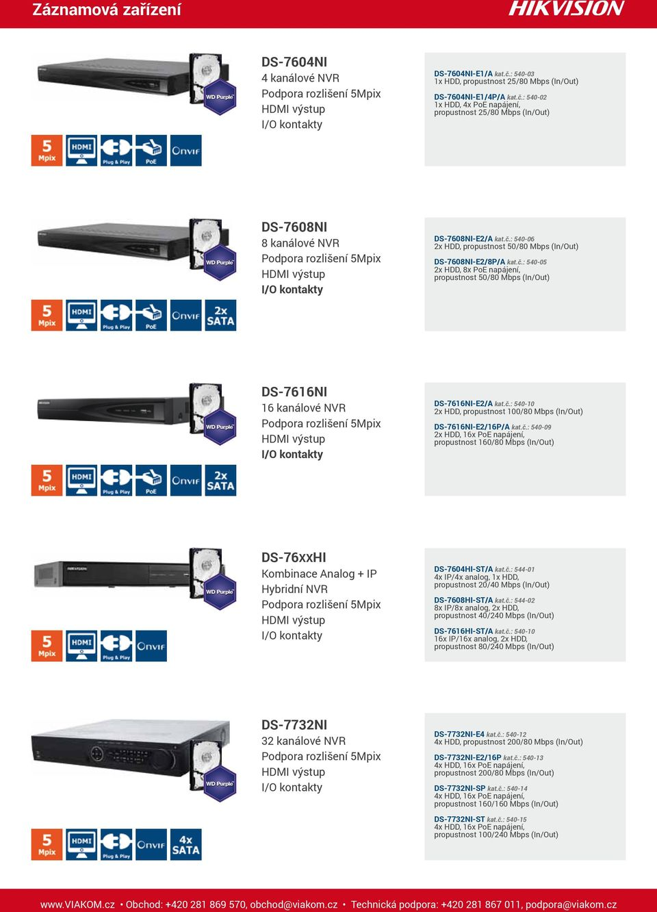 č.: 540-05 2x HDD, 8x, propustnost 50/80 Mbps (In/Out) DS-7616NI-E2/A kat.č.: 540-10 2x HDD, propustnost 100/80 Mbps (In/Out) DS-7616NI-E2/16P/A kat.č.: 540-09 2x HDD, 16x, propustnost 160/80 Mbps (In/Out) DS-7604HI-ST/A kat.
