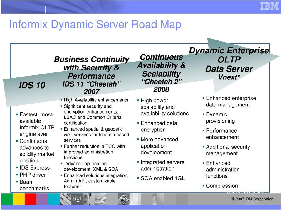 web-services for location-based services Further reduction in TCO with improved administration functions, Advance application development, XML & SOA Enhanced solutions integration, Admin API,