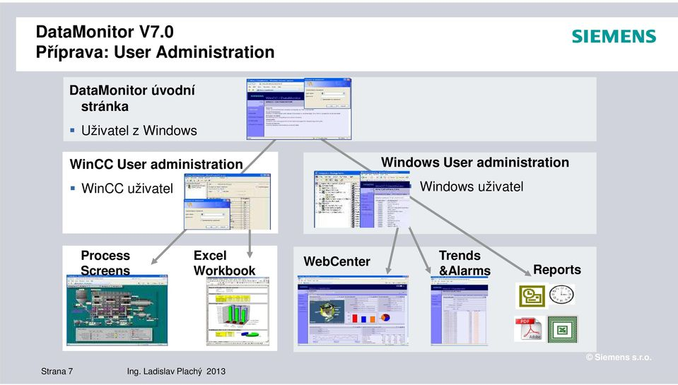Windows User administration Windows uživatel Process Screens