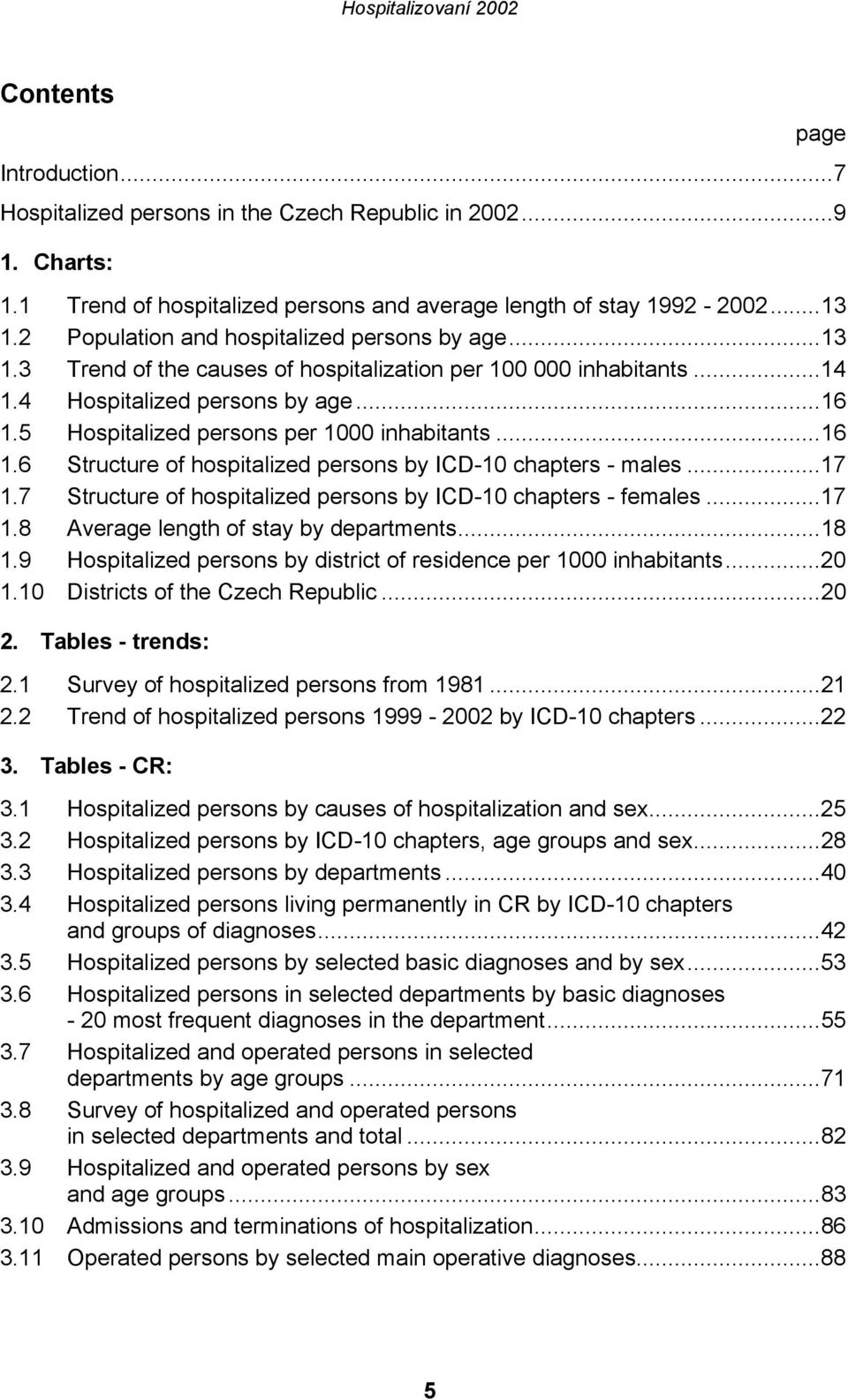 5 Hospitalized persons per 1000 inhabitants...16 1.6 Structure of hospitalized persons by ICD-10 chapters - males...17 1.7 Structure of hospitalized persons by ICD-10 chapters - females...17 1.8 Average length of stay by departments.