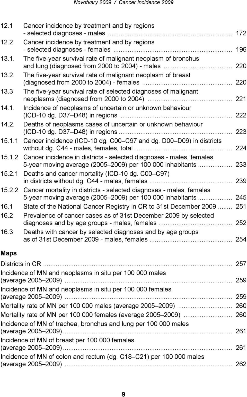 .. 221 14.1. Incidence of neoplasms of uncertain or unknown behaviour (ICD-10 dg. D37 D48) in regions... 222 14.2. Deaths of neoplasms cases of uncertain or unknown behaviour (ICD-10 dg.