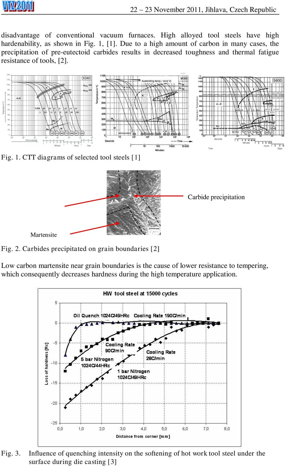 CTT diagrams of selected tool steels [1] Carbide precipitation Martensite Fig. 2.