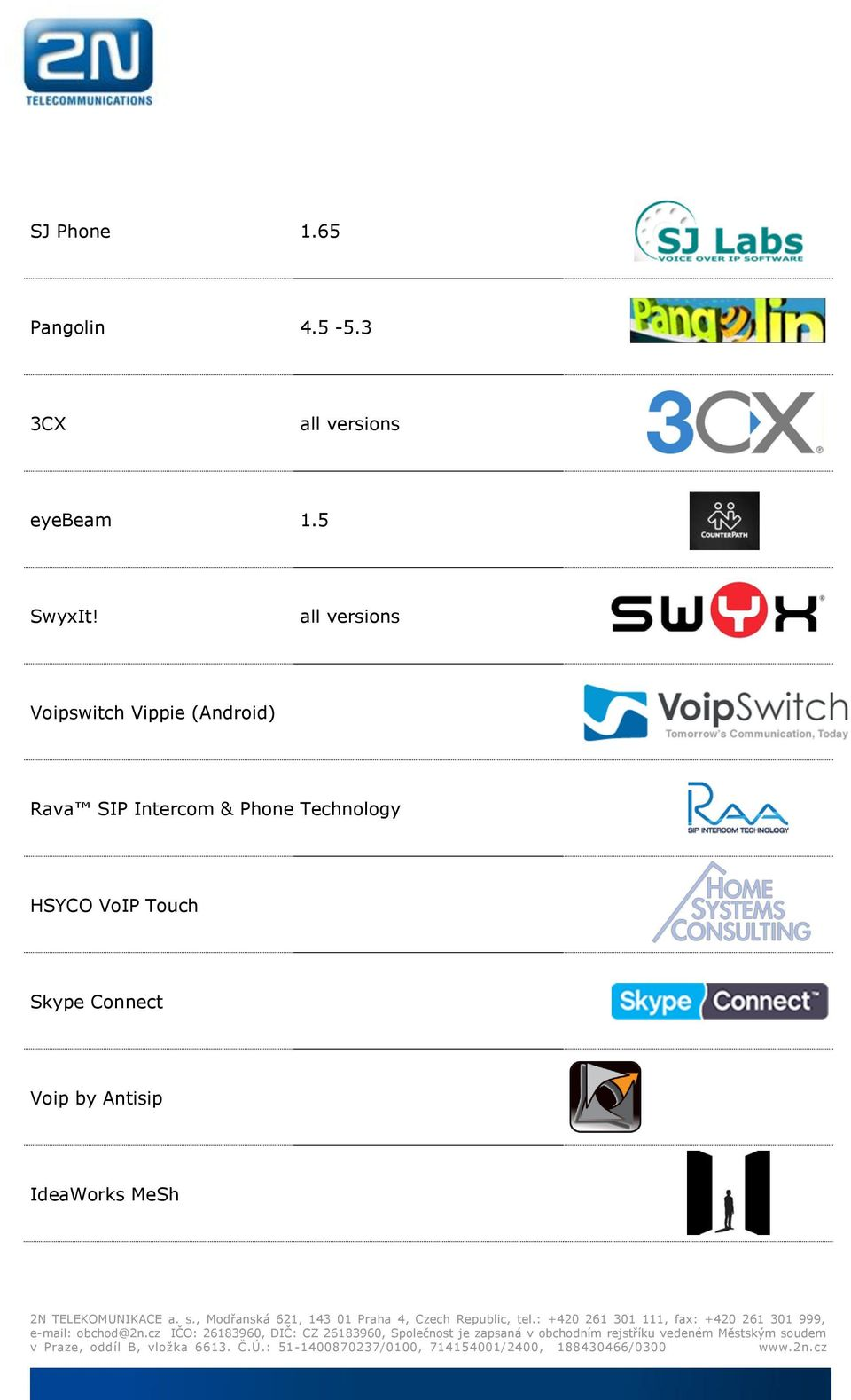 all versions Voipswitch Vippie (Android) Rava SIP