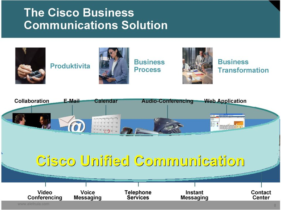 Web Application Cisco Unified Communication IP Network Video