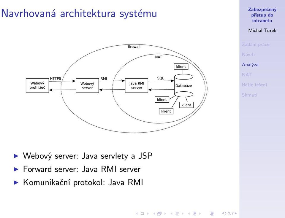 JSP Forward server: Java RMI