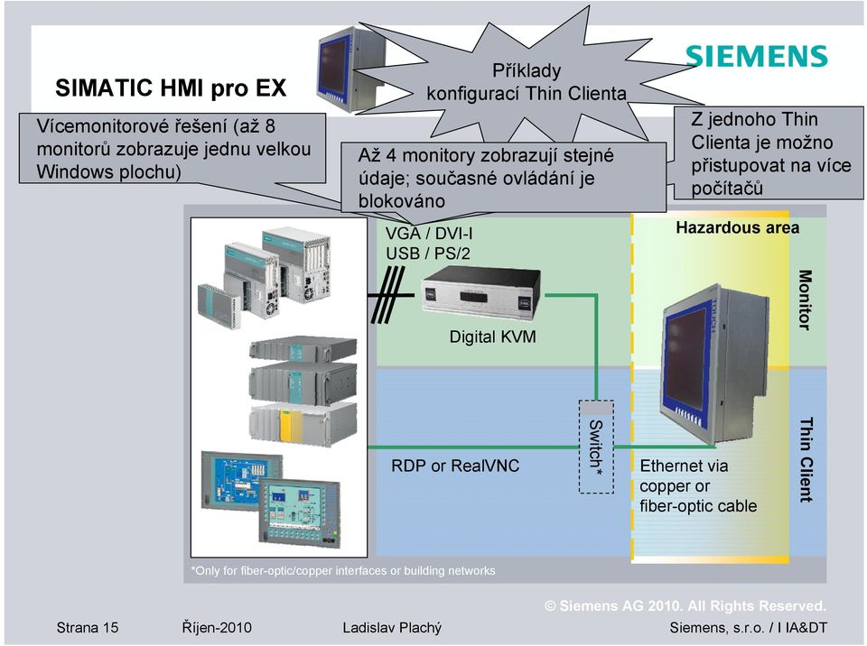 je možno přistupovat na více počítačů Hazardous area Digital KVM RDP or RealVNC Switch* Ethernet via copper or fiber-optic