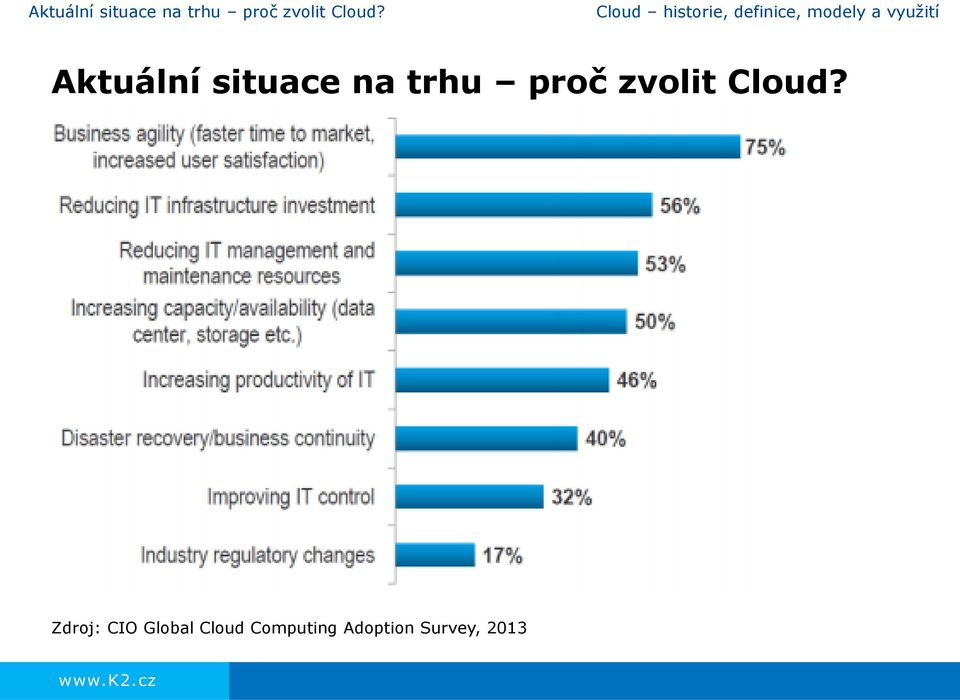 Zdroj: CIO Global Cloud Computing