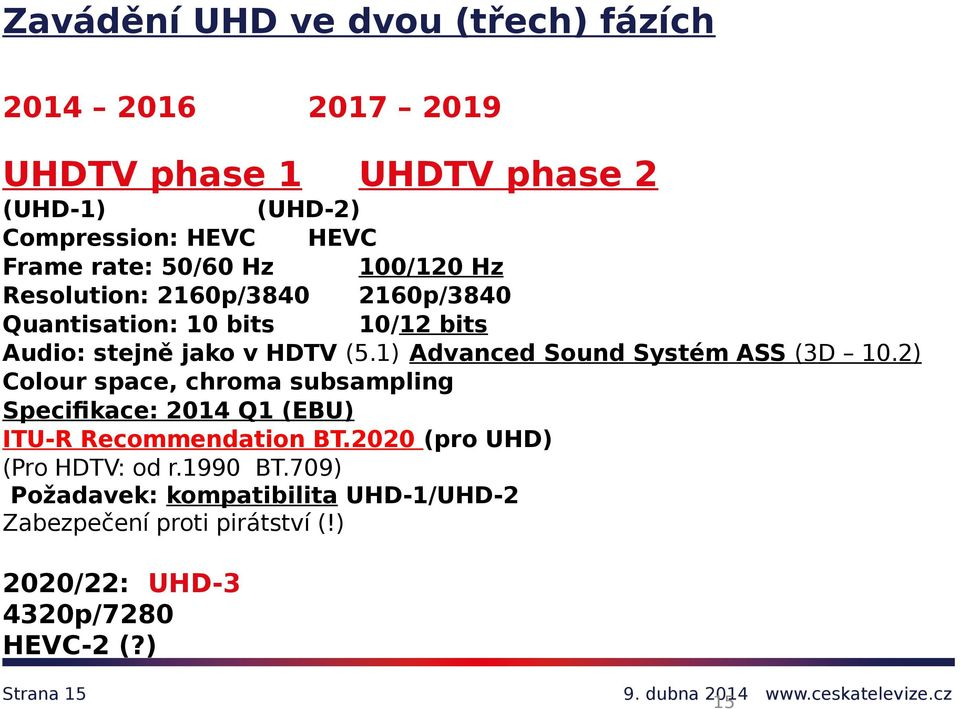 1) Advanced Sound Systém ASS (3D 10.2) Colour space, chroma subsampling Specifikace: 2014 Q1 (EBU) ITU-R Recommendation BT.