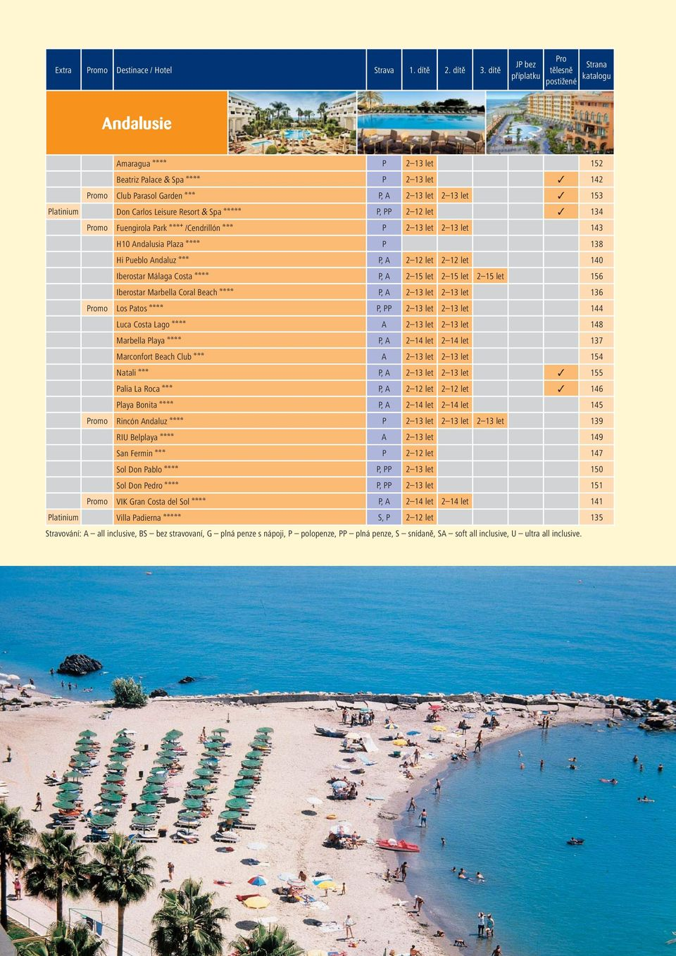 Platinium Don Carlos Leisure Resort & Spa aaaaa P, PP 2 12 let 134 Promo Fuengirola Park aaab /Cendrillón aaa P 2 13 let 2 13 let 143 H10 Andalusia Plaza aaaa P 138 Hi Pueblo Andaluz aaa P, A 2 12