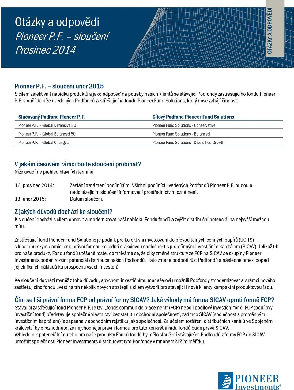 F. Global Changes Cílový Podfond Pioneer Fund Solutions Pioneer Fund Solutions - Conservative Pioneer Fund Solutions - Balanced Pioneer Fund Solutions - Diversified Growth V jakém časovém rámci bude