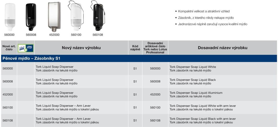 mýdlo S1 560008 Tork Dispenser Soap Liquid Black Tork zásobník na tekuté mýdlo 452000 Tork Liquid Soap Dispenser Tork zásobník na tekuté mýdlo S1 452000 Tork Dispenser Soap Liquid Aluminium Tork