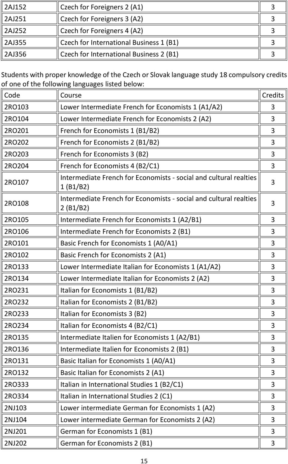 French for Economists 1 (A1/A2) 3 2RO104 Lower Intermediate French for Economists 2 (A2) 3 2RO201 French for Economists 1 (B1/B2) 3 2RO202 French for Economists 2 (B1/B2) 3 2RO203 French for