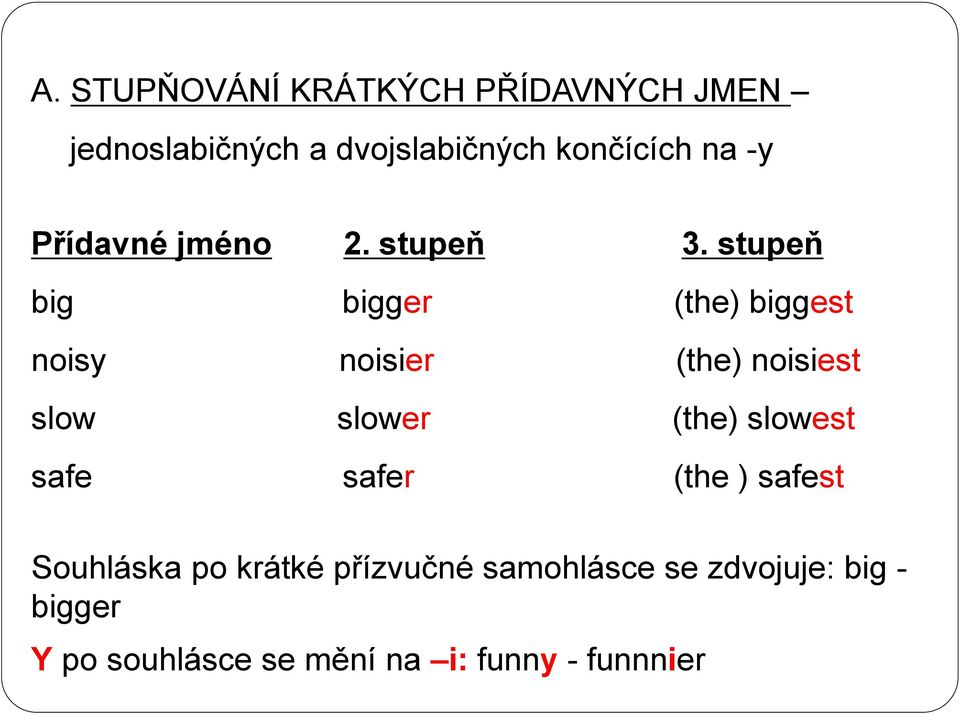 stupeň big bigger (the) biggest noisy noisier (the) noisiest slow slower (the)