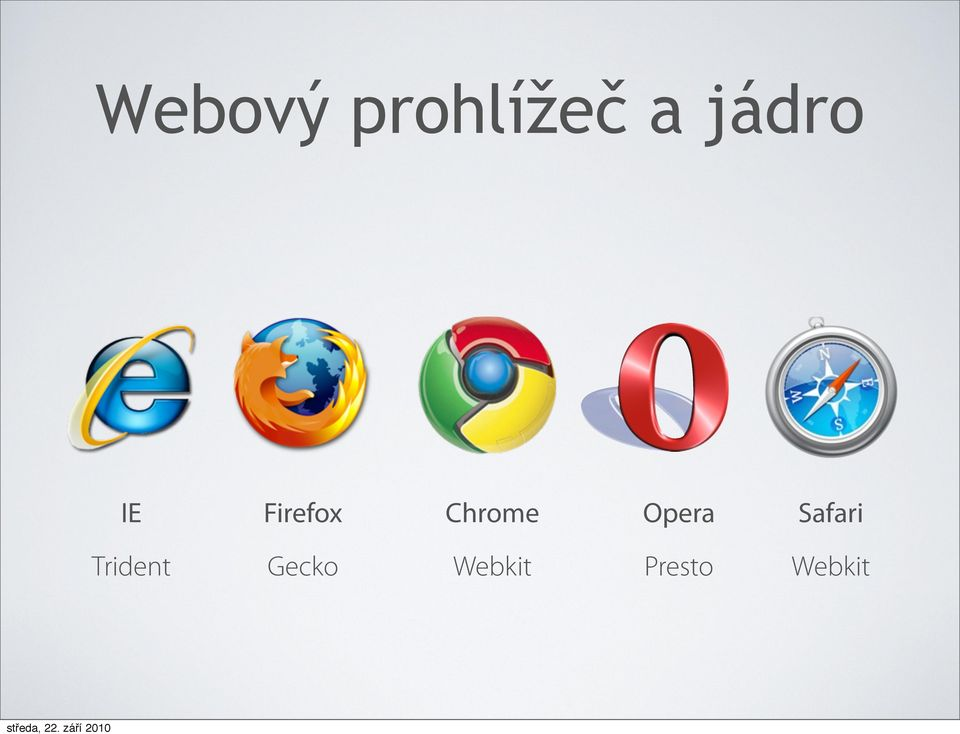 "E""E IE Firefox Chrome Opera"