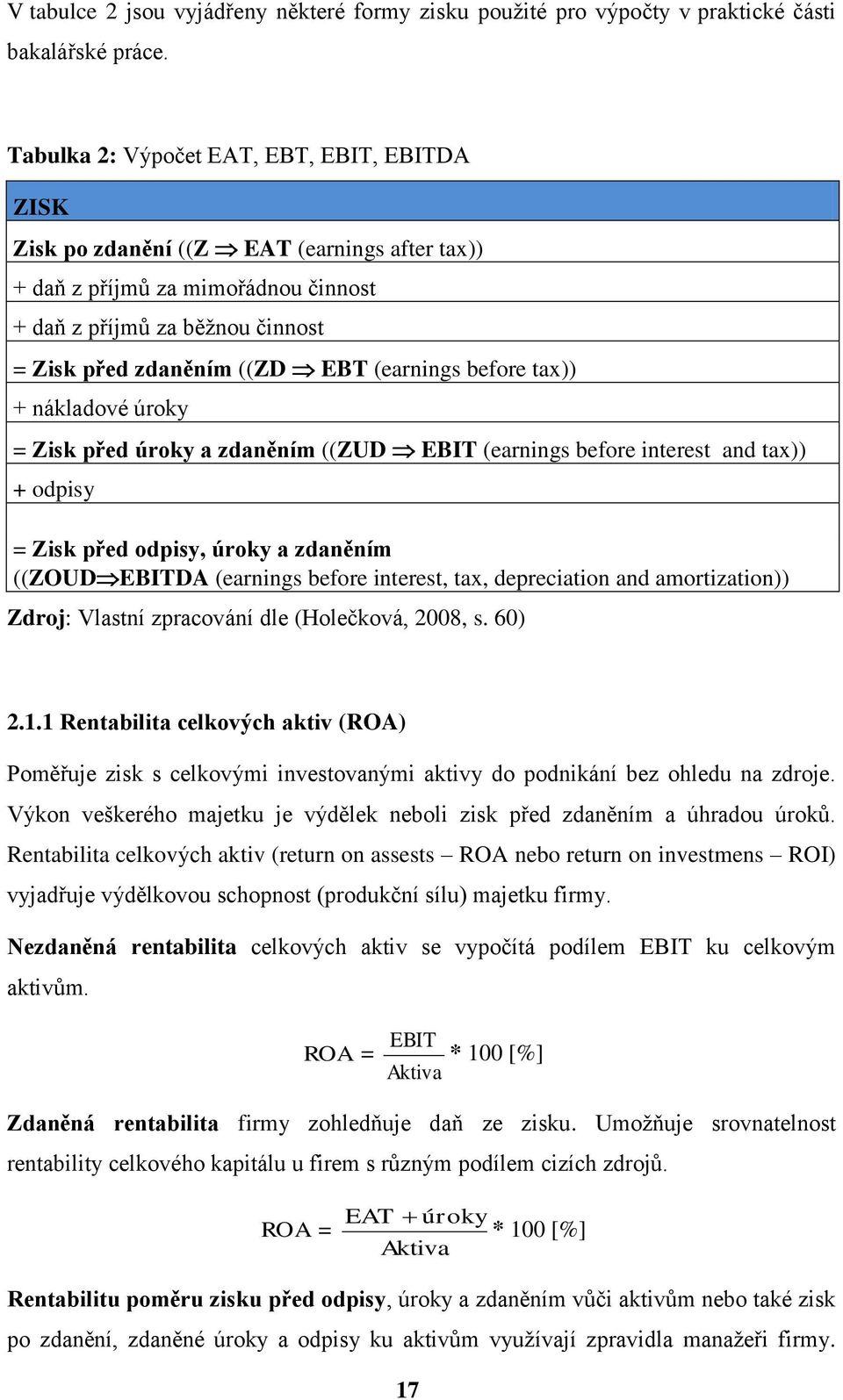 (earnings before tax)) + nákladové úroky = Zisk před úroky a zdaněním ((ZUD EBIT (earnings before interest and tax)) + odpisy = Zisk před odpisy, úroky a zdaněním ((ZOUD EBITDA (earnings before