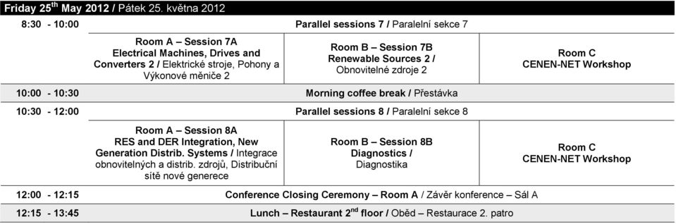 Session 7B Renewable Sources 2 / Obnovitelné zdroje 2 10:00-10:30 Morning coffee break / Přestávka 10:30-12:00 Parallel sessions 8 / Paralelní sekce 8 Room C CENEN-NET Workshop Room A