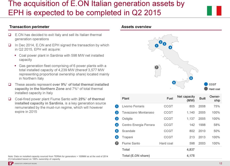 ON and EPH signed the transaction by which in Q2 2015, EPH will acquire: 1 2 3 4 Coal power plant in Sardinia with 598 MW net installed capacity Gas generation fleet comprising of 6 power plants with