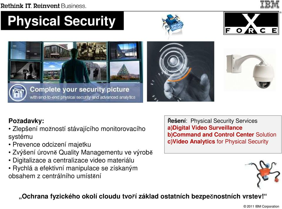 získaným obsahem z centrálního umístění Řešení: Physical Security Services a)digital Video Surveillance b)command and