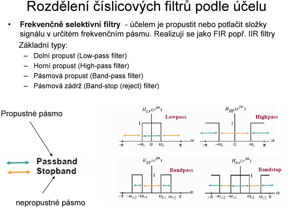 IIR filtry Základí typy: Dolí propust (Low-pass filter) Horí propust (High-pass filter)
