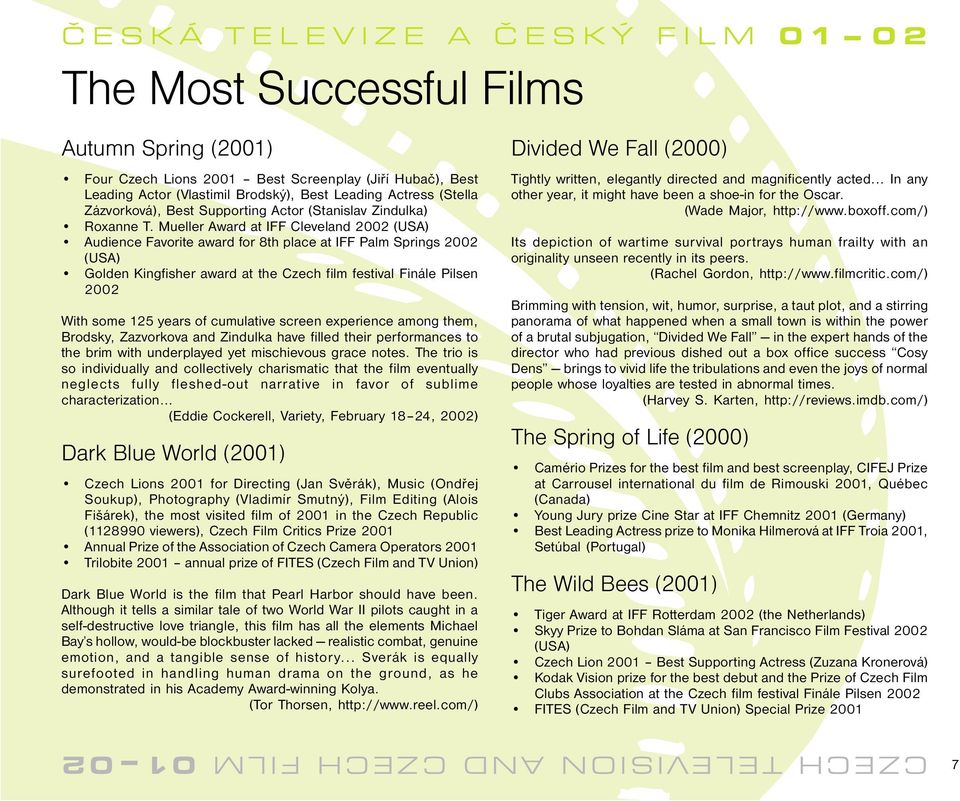 Mueller Award at IFF Cleveland 2002 (USA) Audience Favorite award for 8th place at IFF Palm Springs 2002 (USA) Golden Kingfisher award at the Czech film festival Finále Pilsen 2002 With some 125