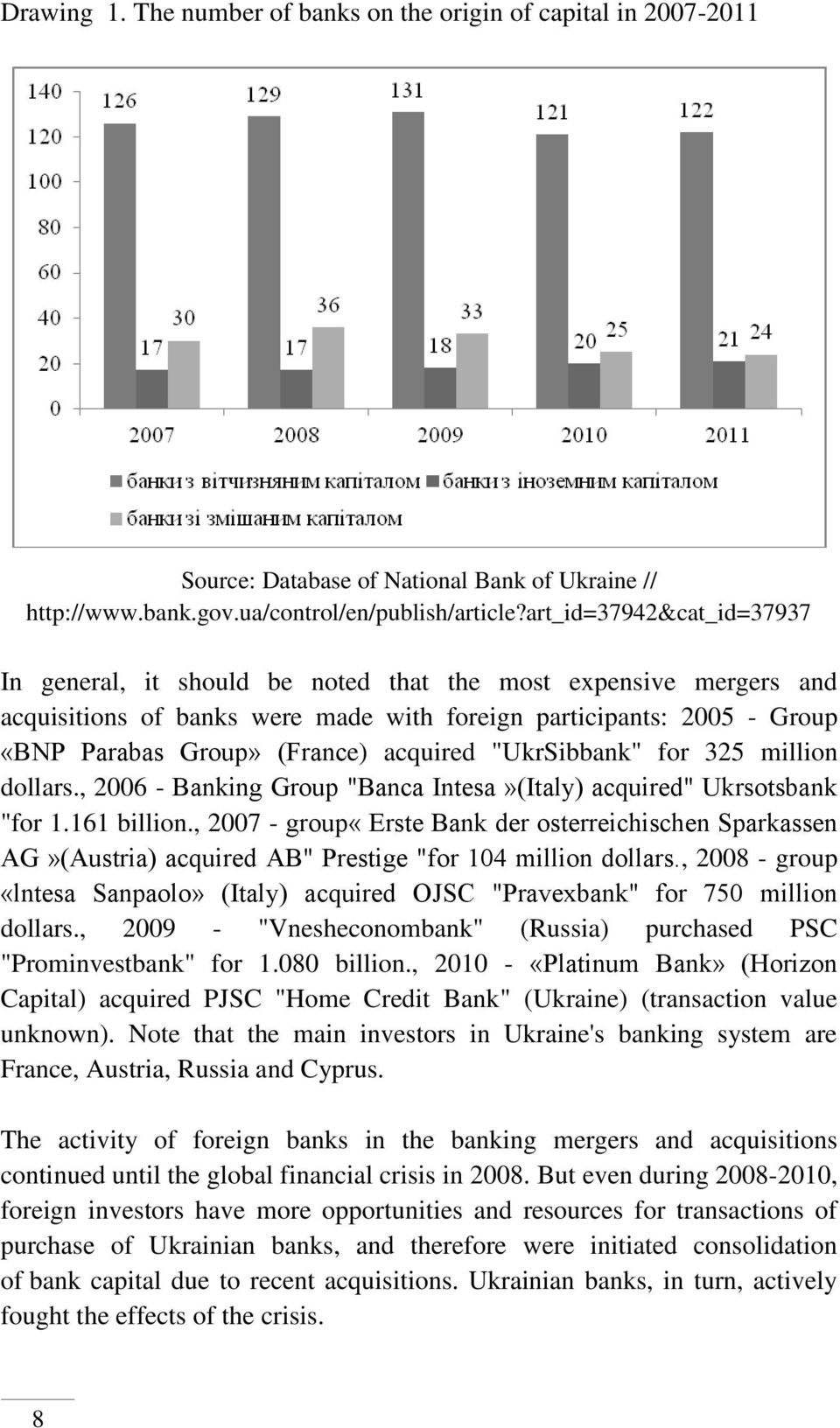 "acquired ""UkrSibbank"" for 325 million dollars., 2006 - Banking Group ""Banca Intesa»(Italy) acquired"" Ukrsotsbank ""for 1.161 billion."