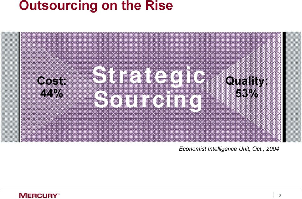 Sourcing Quality: 53%