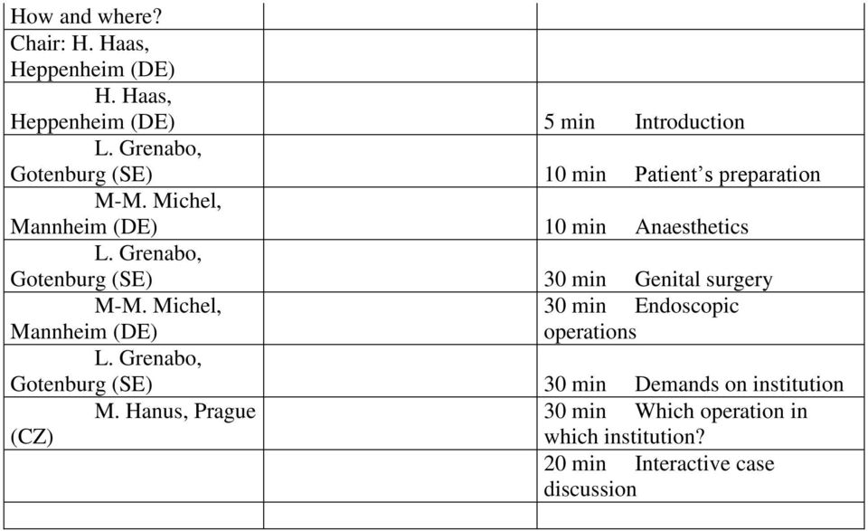 Grenabo, Gotenburg (SE) 30 min Genital surgery M-M. Michel, 30 min Endoscopic Mannheim (DE) operations L.