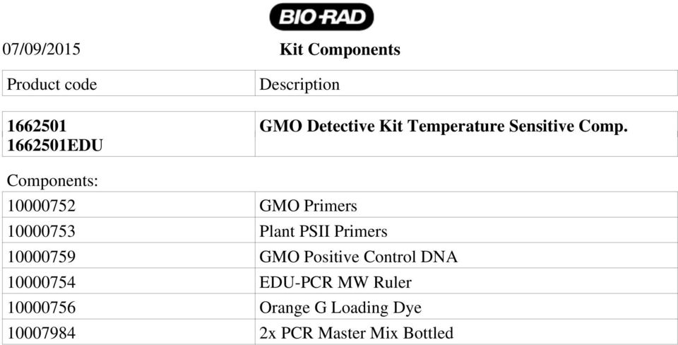 1662501EDU Components: 10000752 GMO Primers 10000753 Plant PSII Primers
