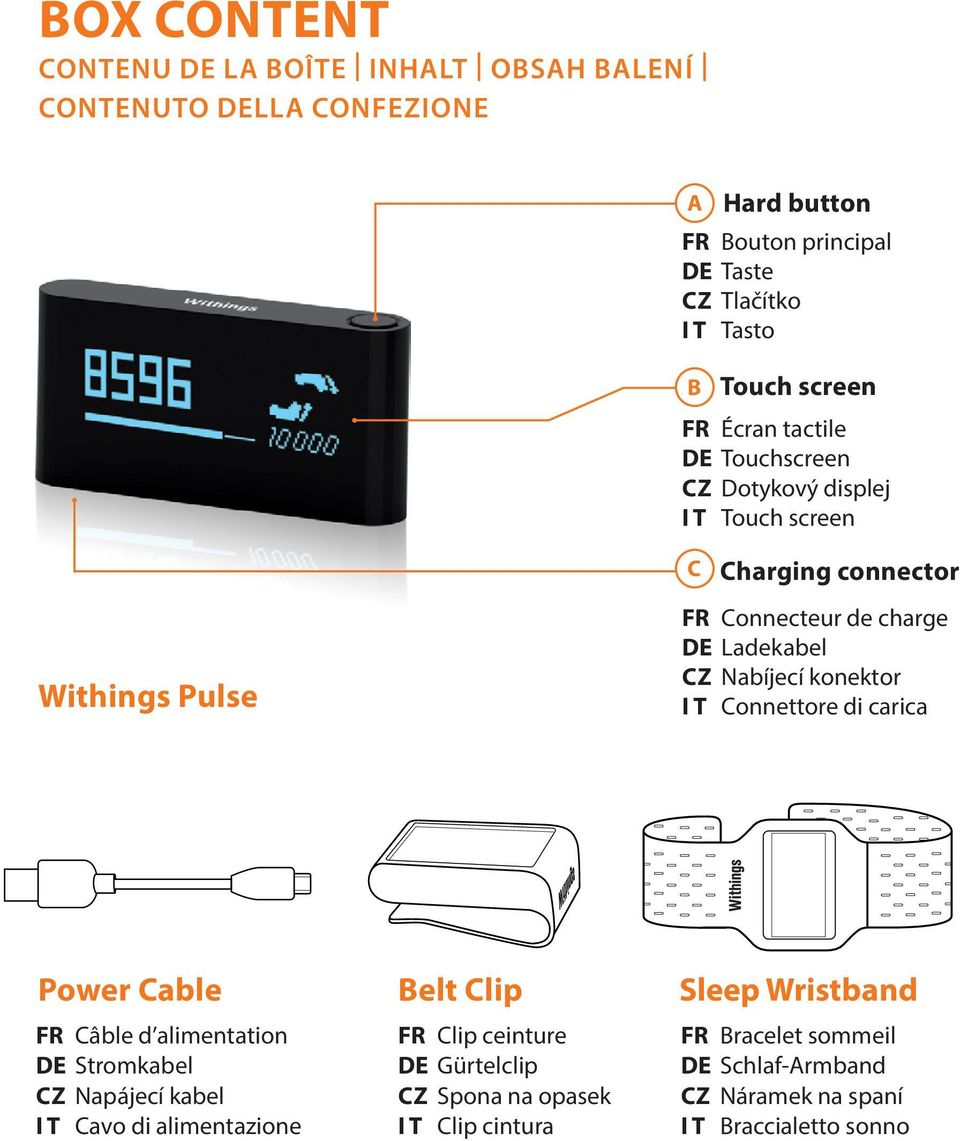 konektor IT Connettore di carica Power Cable Belt Clip Sleep Wristband FR Câble d alimentation DE Stromkabel Napájecí kabel IT Cavo di