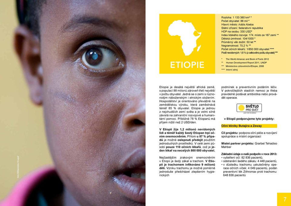 obyvatel) *** Etiopie * The World Almanac and Book of Facts 2012 ** Human Development Report 2011, UNDP *** Ministerstvo zdravotnictví/etiopie, 2006 **** Interní zdroj foto: Stanislav Krupař Etiopie