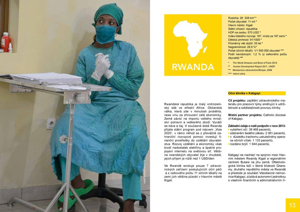 *** Rwanda * The World Almanac and Book of Facts 2012 ** Human Development Report 2011, UNDP *** Ministerstvo zdravotnictví/etiopie, 2006 **** Interní zdroj foto Terereza Hronová Rwandská republika