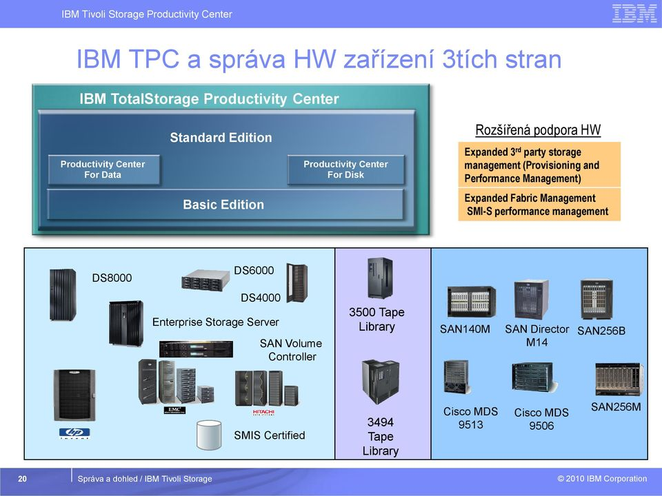 Management) Basic Edition Expanded Fabric Management SMI-S performance management DS8000 DS6000 DS4000 Enterprise Storage Server