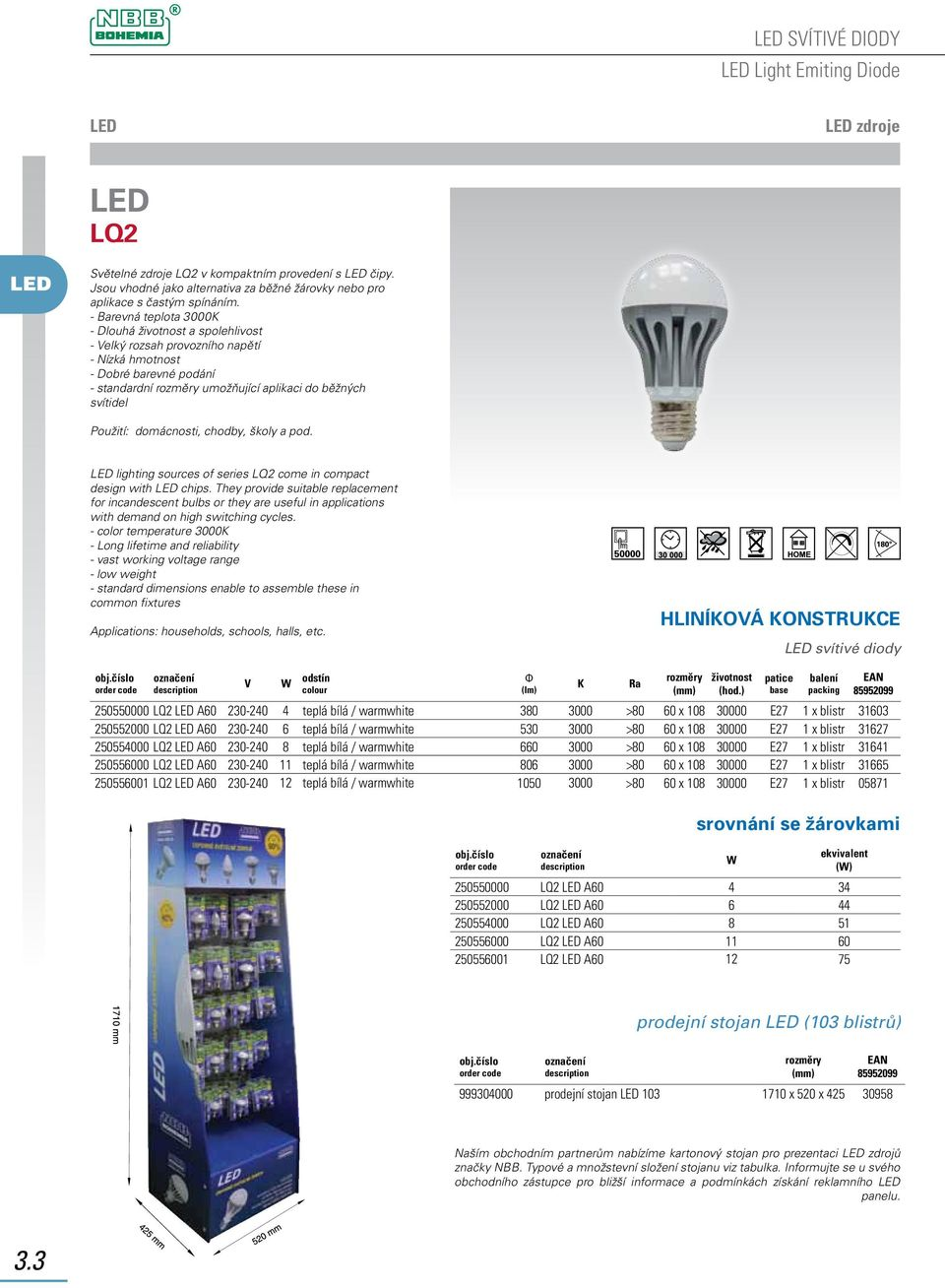 chodby, školy a pod. lighting sources of series LQ2 come in compact design with chips.