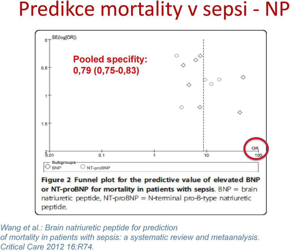 : Brain natriuretic peptide for prediction of mortality