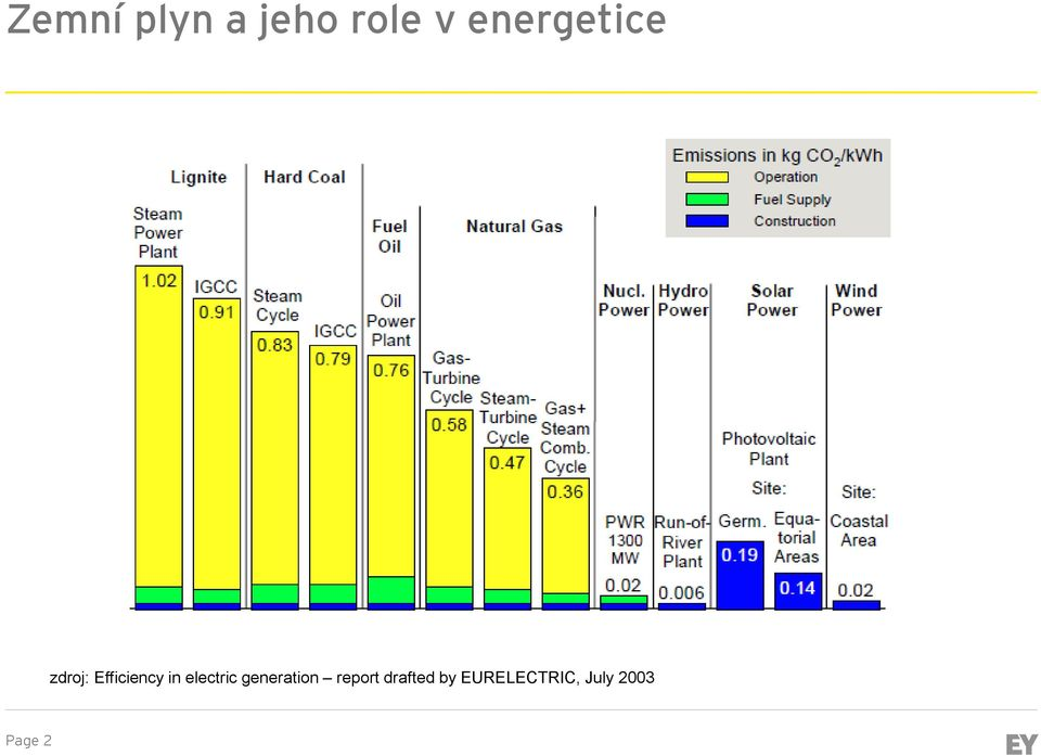 in electric generation report