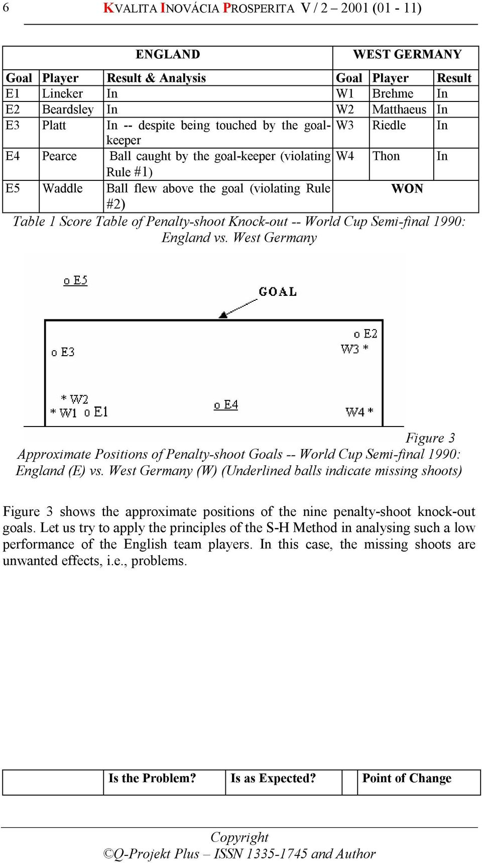 Table of Penalty-shoot Knock-out -- World Cup Semi-final 1990: England vs. West Germany Figure 3 Approximate Positions of Penalty-shoot Goals -- World Cup Semi-final 1990: England (E) vs.