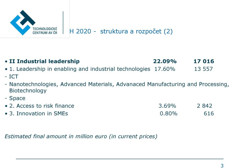 60% 13 557 - ICT - Nanotechnologies, Advanced Materials, Advanaced Manufacturing and