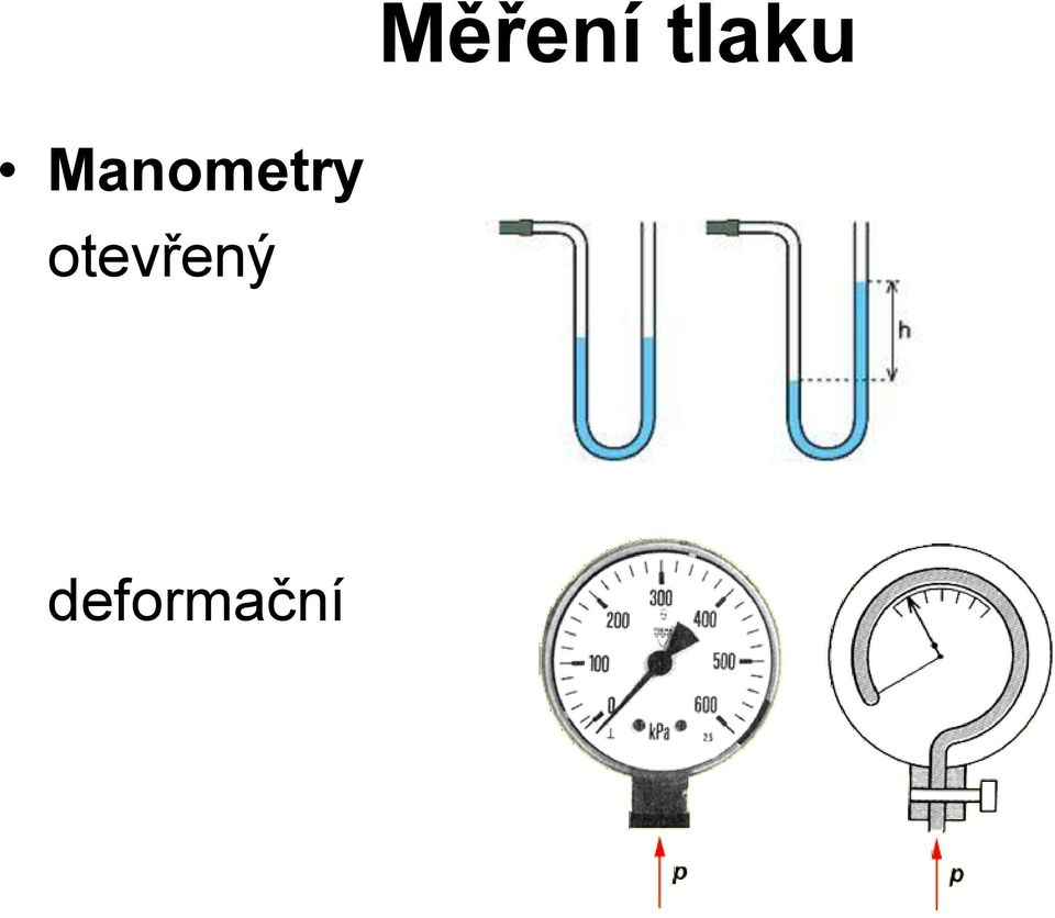 Manometry