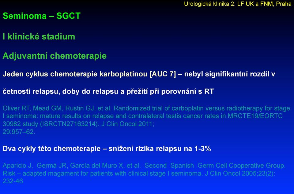 Randomized trial of carboplatin versus radiotherapy for stage I seminoma: mature results on relapse and contralateral testis cancer rates in MRCTE19/EORTC 30982 study