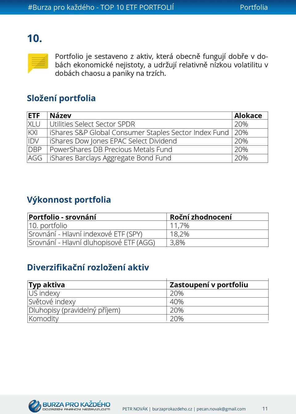 XLU KXI IDV DBP AGG Utilities Select Sector SPDR ishares S&P Global Consumer Staples Sector Index Fund