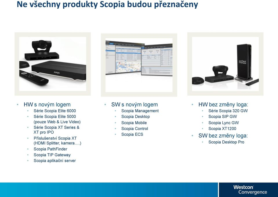 ) Scopia PathFinder Scopia TIP Gateway Scopia aplikační server SW s novým logem Scopia Management Scopia Desktop Scopia