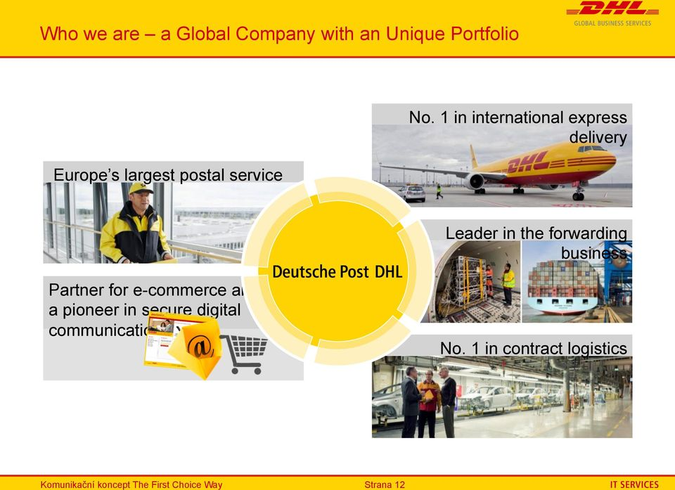 1 in international express delivery Leader in the forwarding business