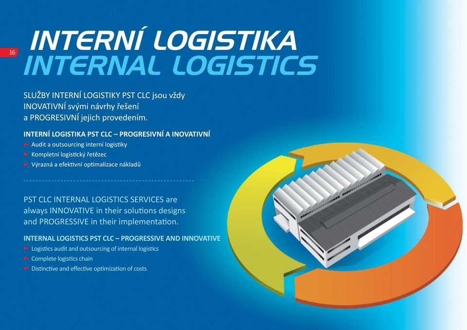 nákladů PST CLC INTERNAL LOGISTICS SERVICES are always INNOVATIVE in their solutions designs and PROGRESSIVE in their implementation.