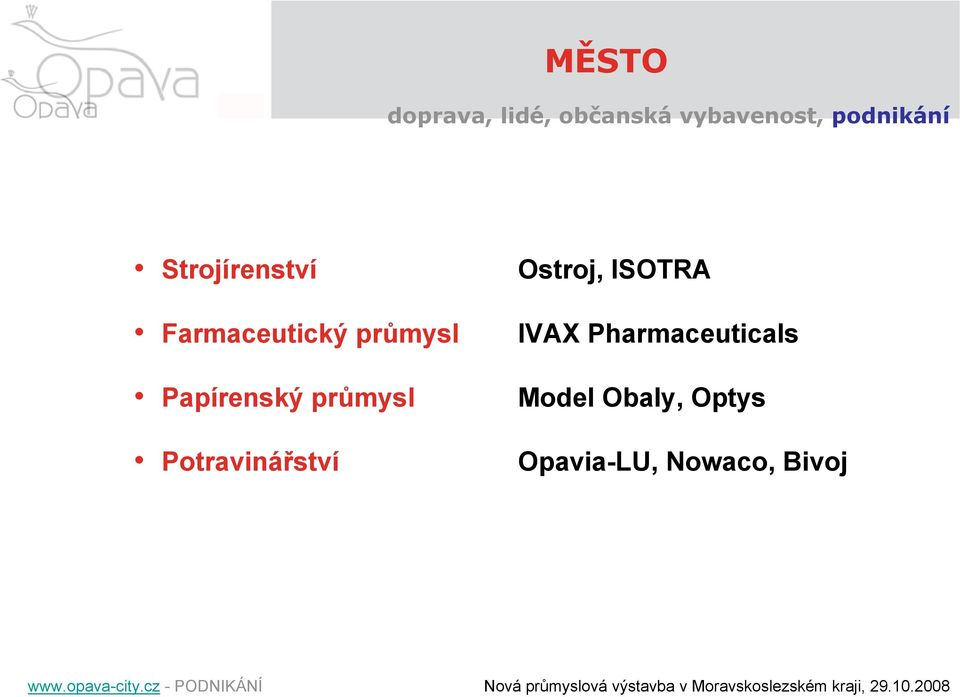 ISOTRA IVAX Pharmaceuticals Model Obaly, Optys Opavia-LU, Nowaco,