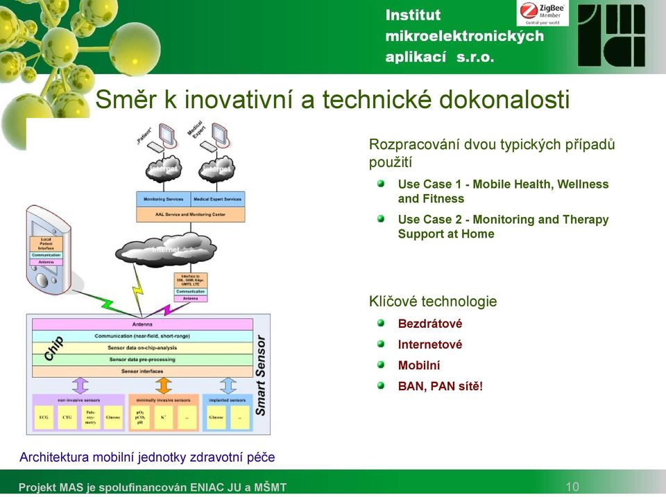 2 - Monitoring and Therapy Support at Home Klíčové technologie Bezdrátové