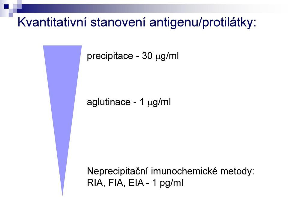 30 g/ml aglutinace - 1 g/ml