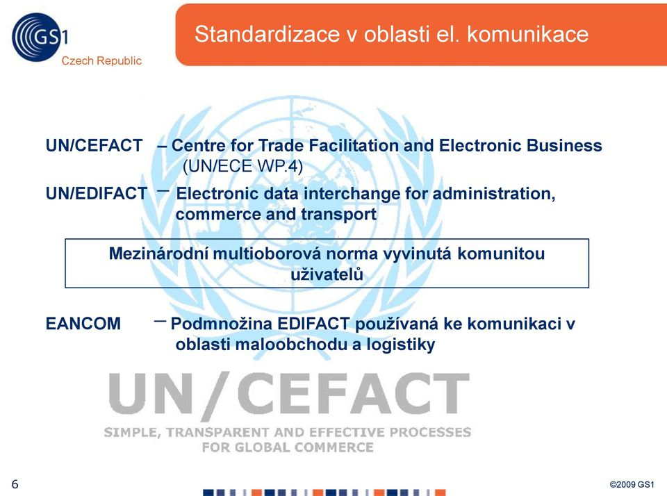 4) UN/EDIFACT Electronic data interchange for administration, commerce and transport