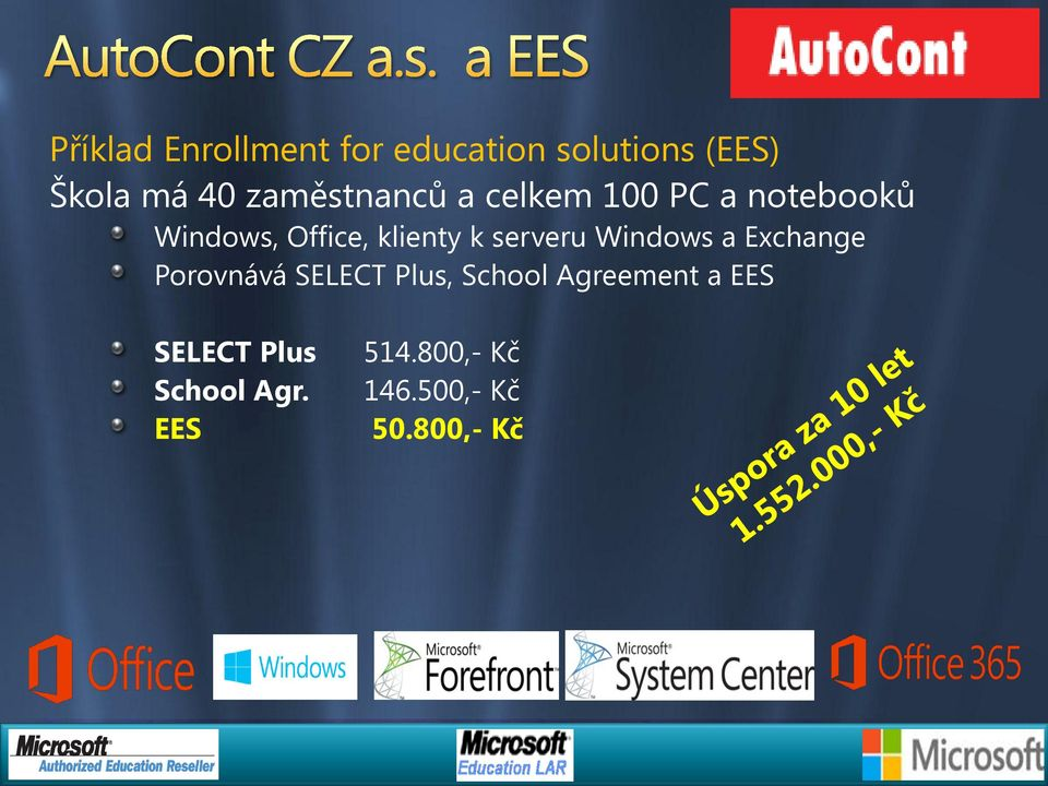 serveru Windows a Exchange Porovnává SELECT Plus, School Agreement