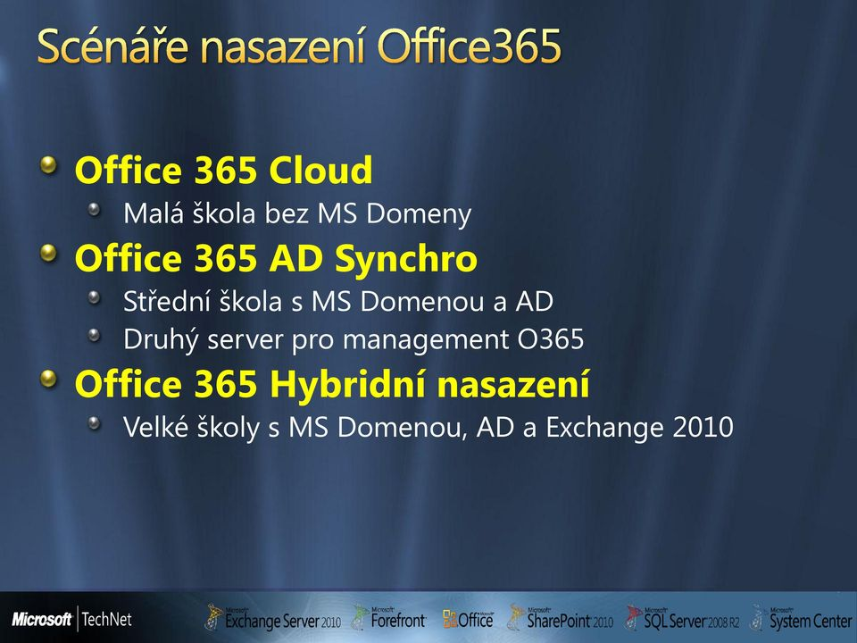 Druhý server pro management O365 Office 365