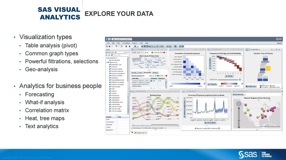 selections Geo-analysis Analytics for business people